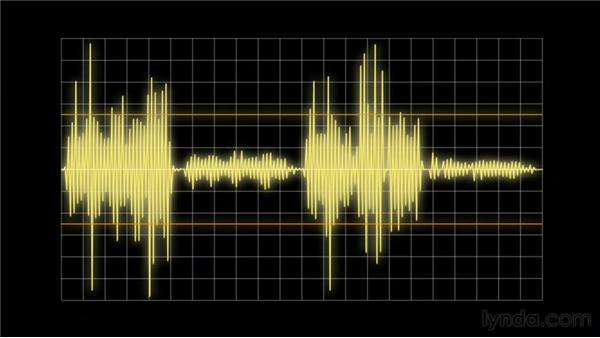Understanding and using expanders: Foundations of Audio: Compression and Dynamic Processing