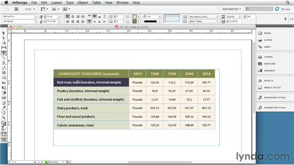 Navigating and selecting tables: InDesign Tables In Depth (2012)