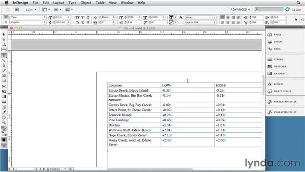 Where do tables come from?: InDesign Tables In Depth (2012)
