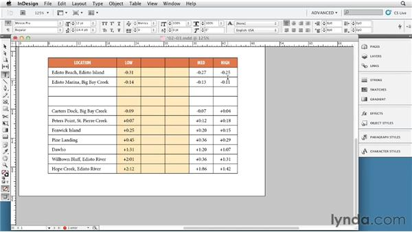 Inserting and deleting rows and columns: InDesign Tables In Depth (2012)