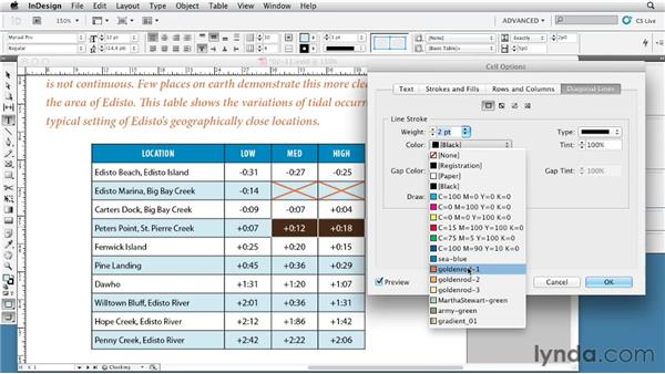 Setting diagonal lines in tables: InDesign Tables In Depth (2012)