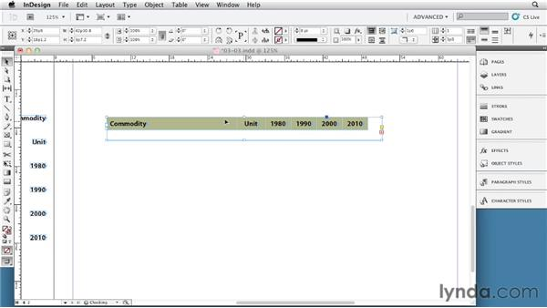Rotating text in a cell: InDesign Tables In Depth (2012)