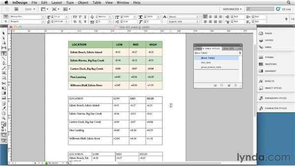 : InDesign Tables In Depth (2012)