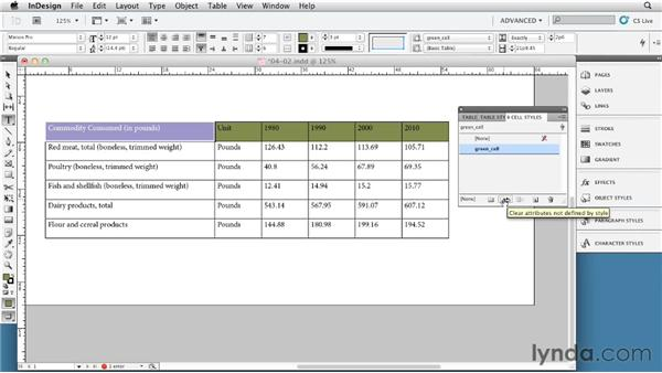 Setting up and applying cell styles: InDesign Tables In Depth (2012)