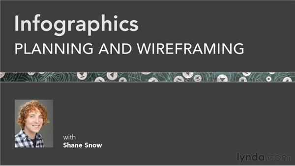 Final thoughts: Infographics: Planning and Wireframing