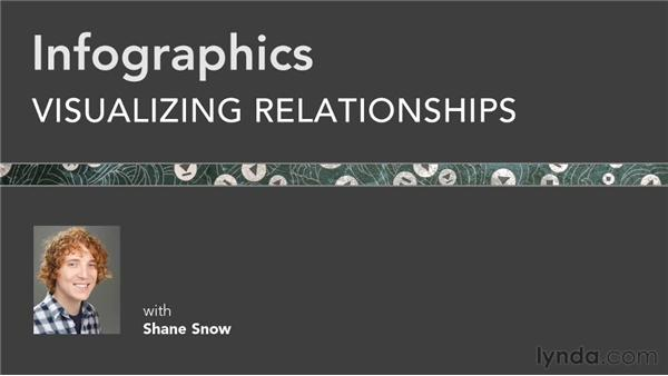 Final takeaways: Infographics: Visualizing Relationships