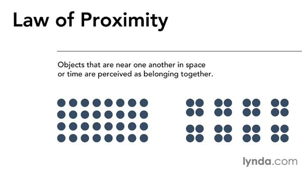 the principle of proximity in the 3 of 5: an examination and explanation of the proximity, uniform connectedness, and good continuation principles of gestalt principles.