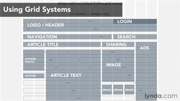 Designing with grids: Interaction Design Fundamentals
