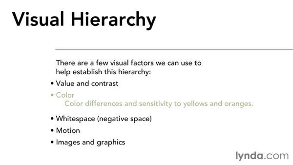 Establishing visual hierarchy: Interaction Design Fundamentals