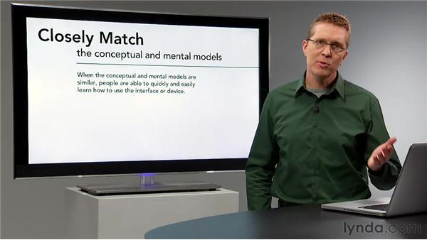 Mental models: Interaction Design Fundamentals