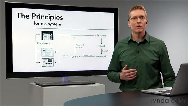 Reviewing the big picture: Interaction Design Fundamentals