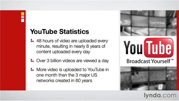 Using YouTube for mobile phones: Maximizing Your Web Video and Podcast Audience with Hypersyndication (2012)
