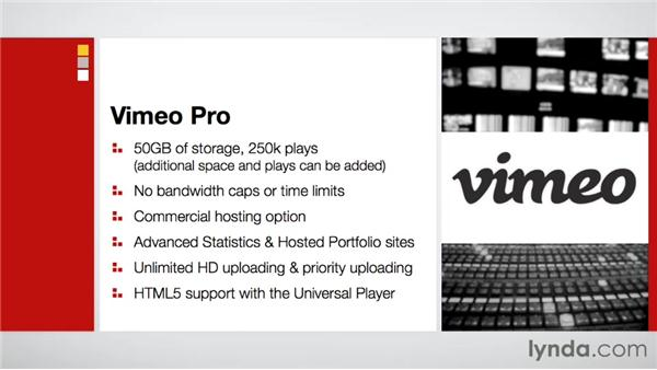 Using Vimeo for mobile phones: Maximizing Your Web Video and Podcast Audience with Hypersyndication (2012)