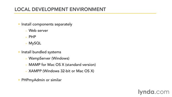 Development environment requirements: Dreamweaver and WordPress: Building Sites